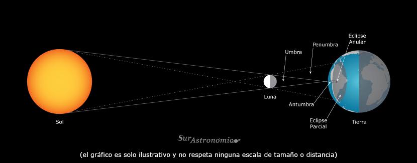 eclipse_febrero_2017_7.png