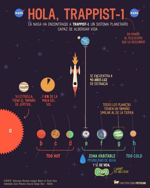 planetas-sf-819x1024
